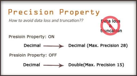 Precision Property in Informatica Session   avoid data loss