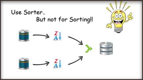 Using_Sorter_Not_For_Sorting